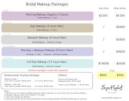 List For Wedding Makeup Mugeek Vidalondon