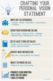 best images about career moves resume tips photo credit if you saw the last post on personal vision statements then you know what a good idea it is to make one for yourself