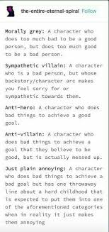 Lol Complex Villain Chart Writing Inspiration Writing