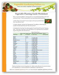Vegetable Planting Chart Ontario Best Time Plant Vegetable Garden When To Plant A Vegetable