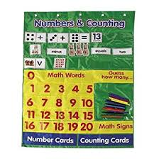 Amazon Com Numbers Counting Pocket Chart Teacher