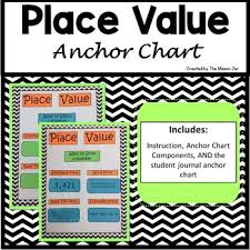 Place Value Chart For 1st Grade Place Value Anchor Chart Components 1st 5th Grade Math