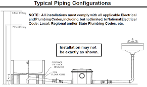 macerating toilets upflush sewage systems for basements view typical installation diagram