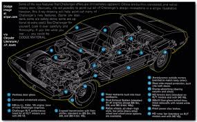 dodge challenger the hot 1970 1974 muscle cars 1970 dodge challenger wiring diagram at 1971 Dodge Charger Wiring Diagram