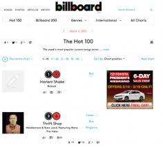 Billboard Hot 100 Counts Youtube Views And Bot Views Will