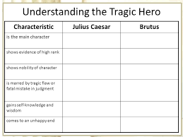 william shakespeare born in stratford upon avon ppt  understanding the tragic hero 83 julius caesar