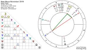 New Moon Chart New Moon November 26 2019 Winners And Losers Astrology King