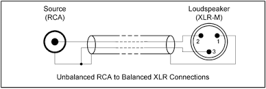 georg neumann gmbh professional monitoring Xlr To Phono Wiring Diagram it is highly recommend that balanced connections are used whenever possible failing that, here are the wiring diagrams for the cables xlr to phono wiring diagram