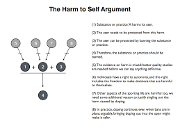 philosophical disquisitions overview of the arguments against harm to other athletes on the face of it a harm to others arguments is far more likely to succeed than a harm to self argument the reason goes back to the