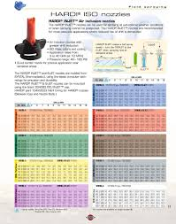 Hardi Spray Nozzle Chart Hardi Iso Nozzles Nozzle Product Guide Pdf Free Download