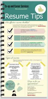 Effective Resume Resume Tips An Effective Resume Checklists Visually 16