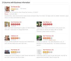yelp review template. Wonderful Template Yelpforwordpressfrontendpng  For Yelp Review Template R