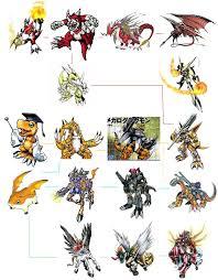 Digimon Armor Evolution Chart Random Commentary On Evolutionary Relationships Archive