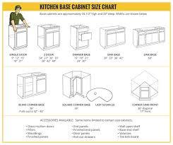 standard kitchen wall cabinet widths photo 5
