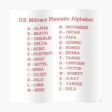 There are quite a few phonetic transcription systems in the world. Military Alphabet Posters Redbubble