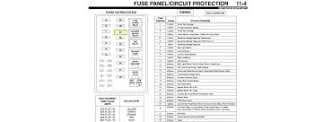 1999 f 550 fuse diagram 1999 wiring diagrams