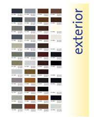 Amnor Powder Coating Colour Chart