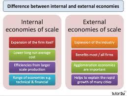 Economies Of Scale Business Tutor2u