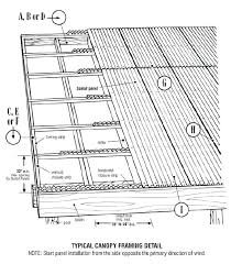 metal roof installation guide on corrugated metal roofing metal roofing for