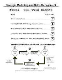 Sales Plan Document Strategic Marketing Sales Plan Template