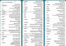 html reference sheet 40 fresh cheat sheet for designers and developers technnovation labs