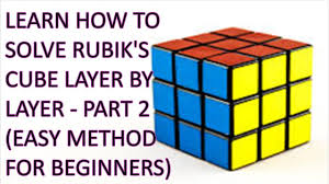 Pattern To Solve Rubik's Cube Best Decoration