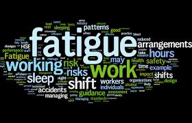 Fatigue Risk Management Chart Fatigue Human Factors 101