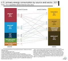 Organized Btu Fuel Chart 2019