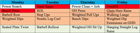 incorporate olympic weightlifting