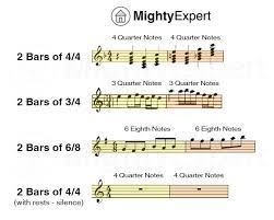 It can be thought of as a container. What Is A Bar In Music Here S A Detailed Explanation With Images