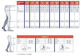 Sigvaris Measurement Chart Cotton Sigvaris Group Uk