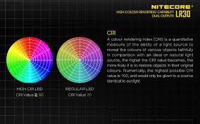 Nitecore Comparison Chart Lr30