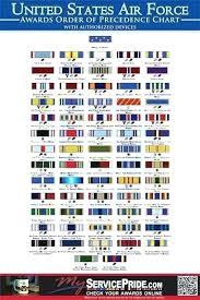 Army Medal Chart Rackbuilder Com Maralynchase Org