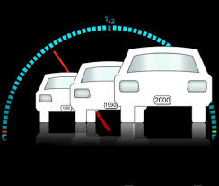 The Case Of The Missing Gas Mileage Mit News