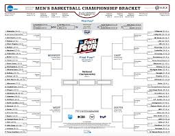 Bracket For Ncaa Basketball Tournament Official 2015 March Madness Bracket Printable Ncaa Tournament