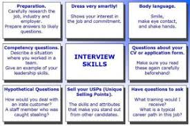 Tips For Interview Interview Tips For Candidates Ludhiana Punjab Chandigarh