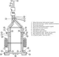 trailer wiring diagram wiring diagram plug wiring diagram