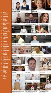 guess where these grads began their careers can you match all their previous jobs answer key at bottom of page