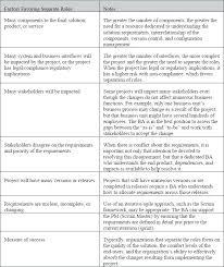 Keyholder Job Description Customer Service Retail Job Description