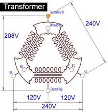 how to install 3 phase timer image shows delta primary coil and high leg delta secondary coil inside transformer resource about transformers