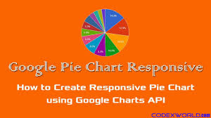 Google Pie Chart Animation Example Make Responsive Pie Chart With Google Charts