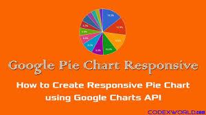 Make Responsive Pie Chart With Google Charts Codexworld