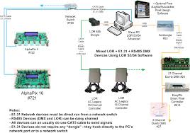 lor dmx wiring diagram wiring diagram uk data lor dmx diagram 1 10 24 de u2022 3 pin dmx a wire lor dmx wiring diagram