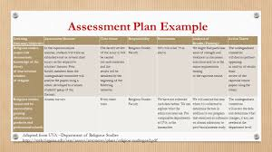 Assessment Plan Template Amazing Assessment Plan Template Images Entry Level Resume 1