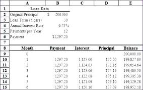 Additional Principal Payment Calculator Loan Amortization Excel Home Mortgage Calculator Schedule With