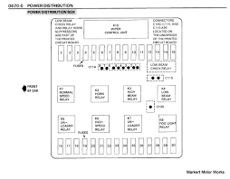clipsal dimmer wiring diagram images wiring up a dimmer switch e30 m50 wiring diagram diagrams database