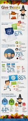 best images about job search infographics in knowing when to give thanks during your job search infographic