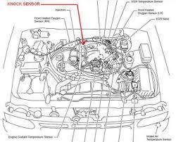 nissan pathfinder knock sensor location  1996 nissan pathfinder knock sensor electrical problem 1996
