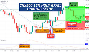Cnx500 Index Charts And Quotes Tradingview
