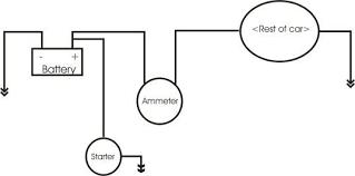 automotive amp gauge wiring schematic wiring diagram expert auto ammeter wiring diagram wiring diagram paper ammeter wiring car wiring diagram week auto ammeter wiring